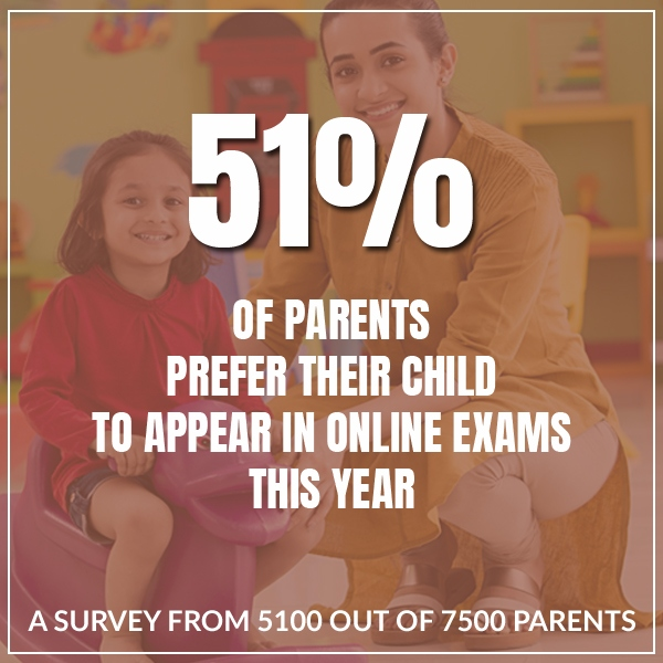 A total of 5100 respondents out of 7500 parents